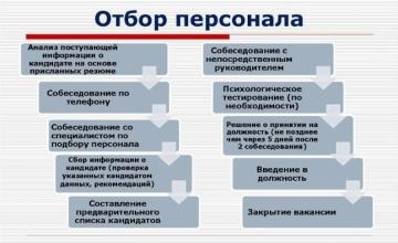 Подбор персонала в Баку и по всему Азербайджану